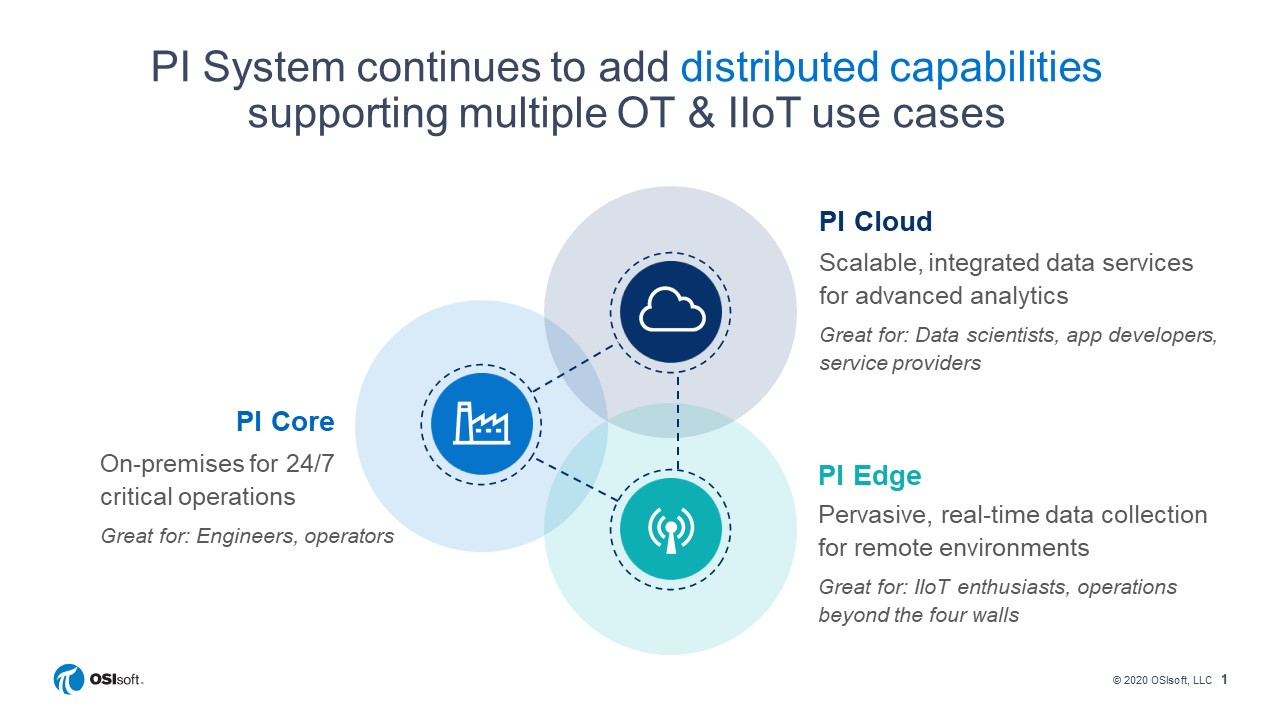 PI System continues to add distributed capabilities supporting multiple OT & IIoT use cases