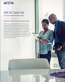 OSIsoft Cloud Services cover image